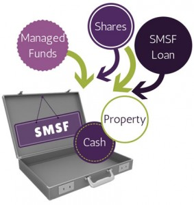 SMSF Advantages