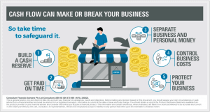 cash flow can make or break your business