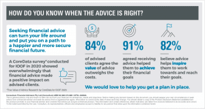 how to know when advice is right