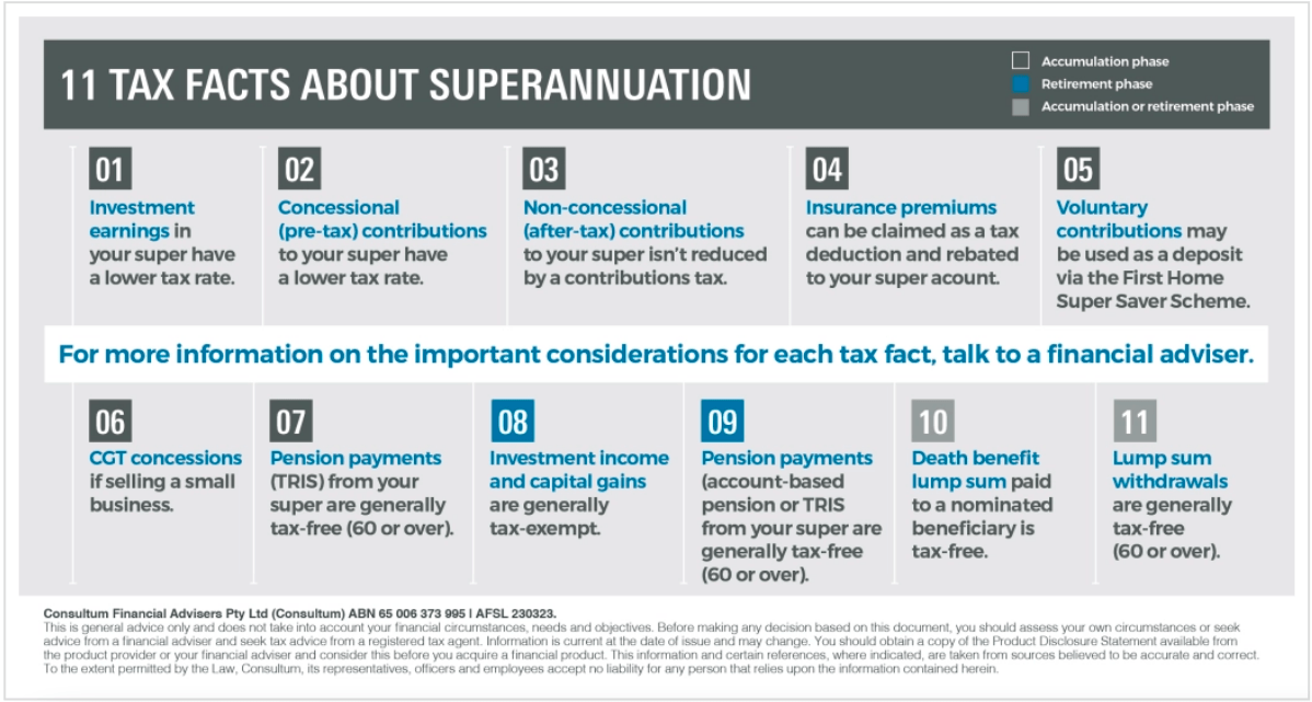11 tax facts about superannuation