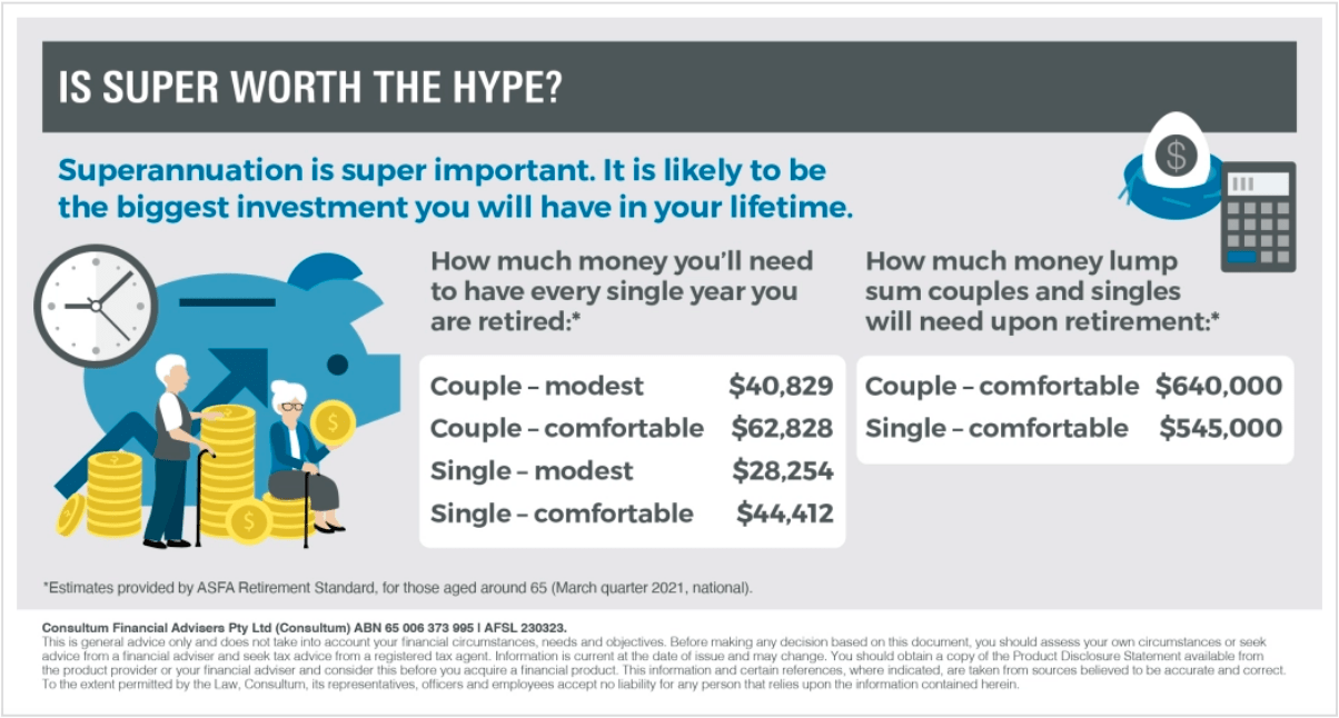 Is super worth the hype?